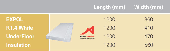 EXPOL White R1.4 Underfloor Insulation