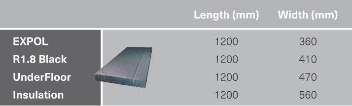 EXPOL Black Underfloor Insulation